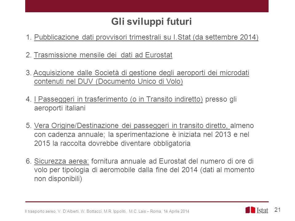 1. Pubblicazione dati provvisori trimestrali su I.Stat (da settembre 2014) 2. Trasmissione mensile dei dati ad Eurostat 3. Acquisizione dalle Società