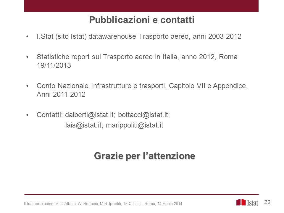 Grazie per l'attenzione Pubblicazioni e contatti I.Stat (sito Istat) datawarehouse Trasporto aereo, anni 2003-2012 Statistiche report sul Trasporto ae