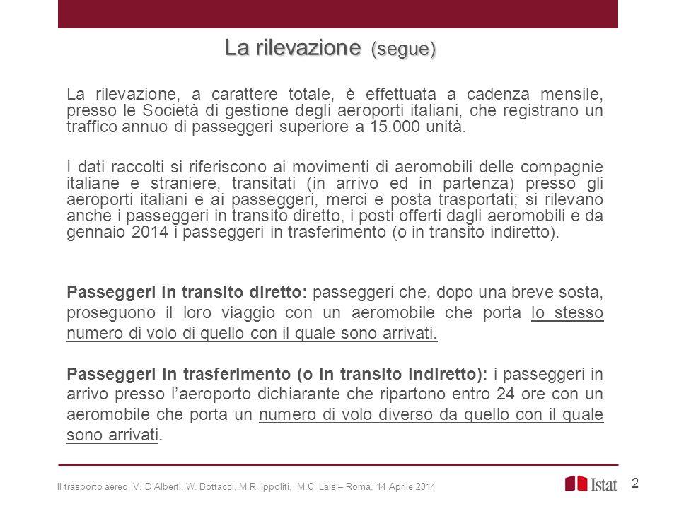 La rilevazione, a carattere totale, è effettuata a cadenza mensile, presso le Società di gestione degli aeroporti italiani, che registrano un traffico