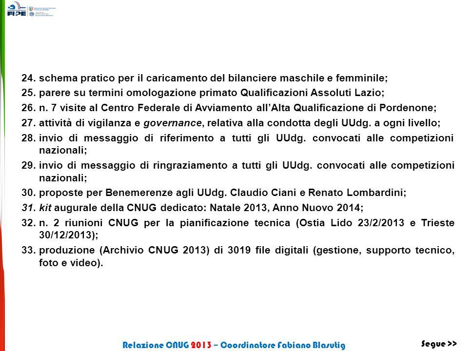 24.schema pratico per il caricamento del bilanciere maschile e femminile; 25.parere su termini omologazione primato Qualificazioni Assoluti Lazio; 26.