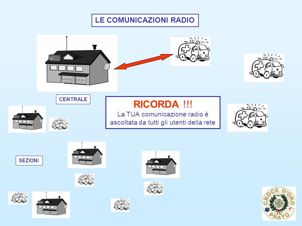LE COMUNICAZIONI RADIO RICORDA !!.
