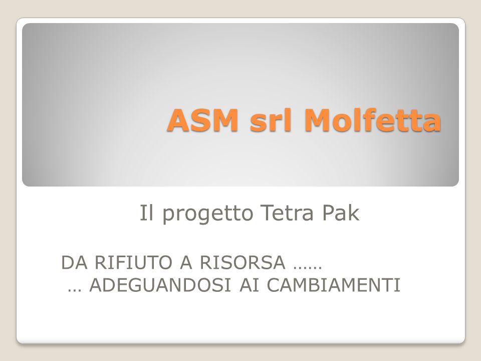 ASM srl Molfetta Il progetto Tetra Pak DA RIFIUTO A RISORSA …… … ADEGUANDOSI AI CAMBIAMENTI