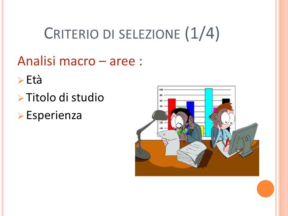 C RITERIO DI SELEZIONE (1/4) Analisi macro – aree :  Età  Titolo di studio  Esperienza