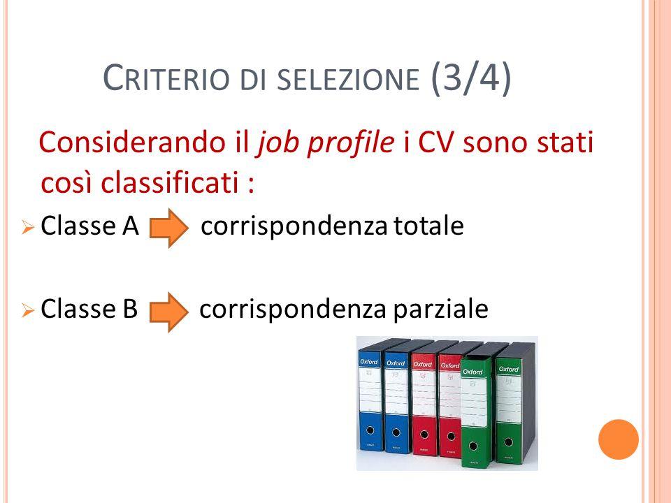 C RITERIO DI SELEZIONE (3/4) Considerando il job profile i CV sono stati così classificati :  Classe A corrispondenza totale  Classe B corrispondenza parziale