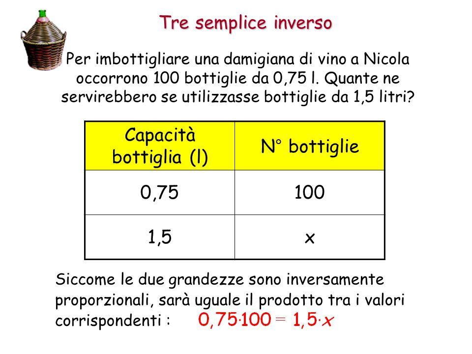 Tre semplice inverso Per imbottigliare una damigiana di vino a Nicola occorrono 100 bottiglie da 0,75 l.