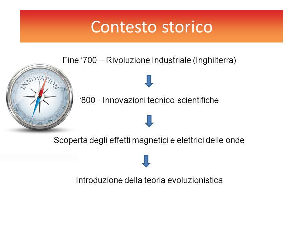 Contesto storico Fine '700 – Rivoluzione Industriale (Inghilterra) '800 - Innovazioni tecnico-scientifiche Scoperta degli effetti magnetici e elettric