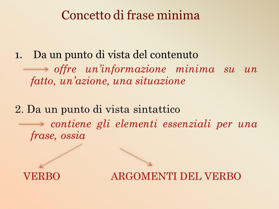 Concetto di frase minima 1. Da un punto di vista del contenuto offre un'informazione minima su un fatto, un'azione, una situazione 2. Da un punto di v