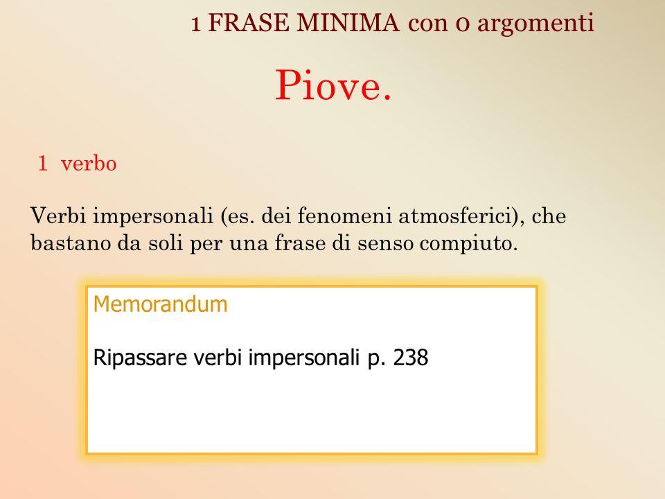 1 FRASE MINIMA con 0 argomenti Piove. 1 verbo Verbi impersonali (es. dei fenomeni atmosferici), che bastano da soli per una frase di senso compiuto. M