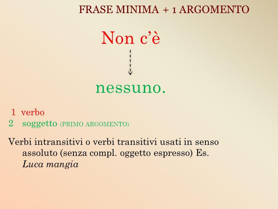 FRASE MINIMA + 1 ARGOMENTO Non c'è nessuno. 1 verbo 2soggetto (PRIMO ARGOMENTO) Verbi intransitivi o verbi transitivi usati in senso assoluto (senza c