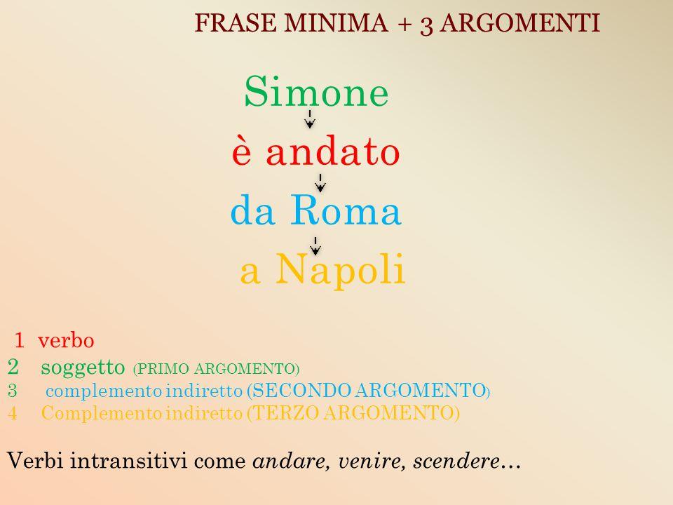 FRASE MINIMA + 3 ARGOMENTI Simone è andato da Roma a Napoli 1 verbo 2soggetto (PRIMO ARGOMENTO) 3 complemento indiretto (SECONDO ARGOMENTO ) 4Compleme