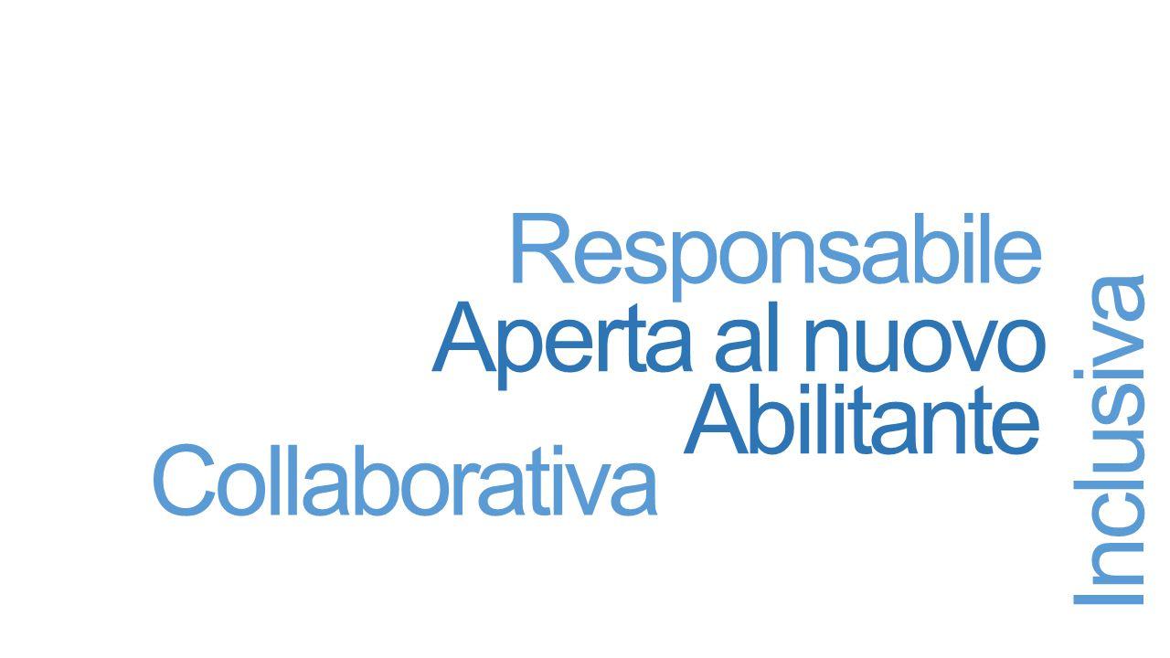 Aperta al nuovo Inclusiva Collaborativa Abilitante Responsabile