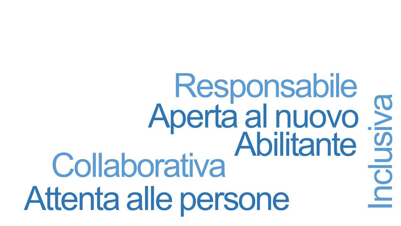 Aperta al nuovo Inclusiva Collaborativa Abilitante Responsabile Attenta alle persone