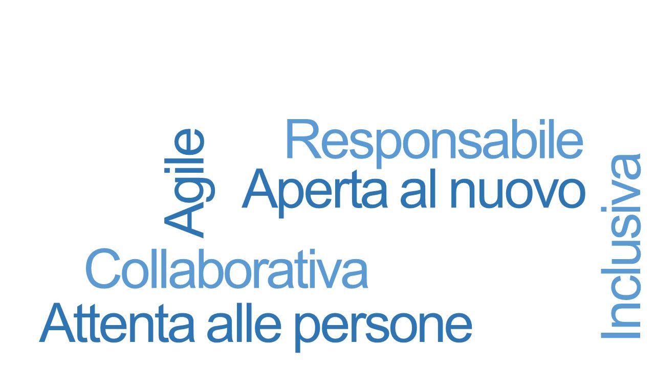 Aperta al nuovo Inclusiva Collaborativa Responsabile Attenta alle persone Agile