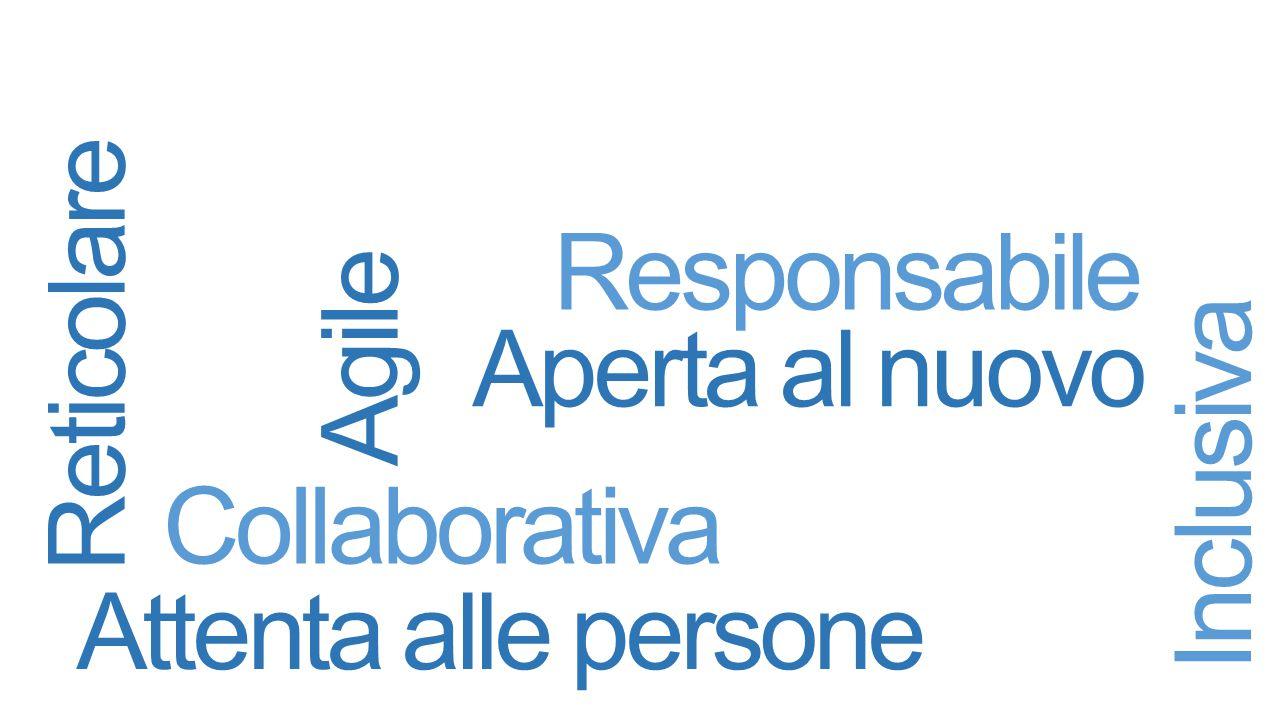 Aperta al nuovo Inclusiva Collaborativa Responsabile Reticolare Agile Attenta alle persone