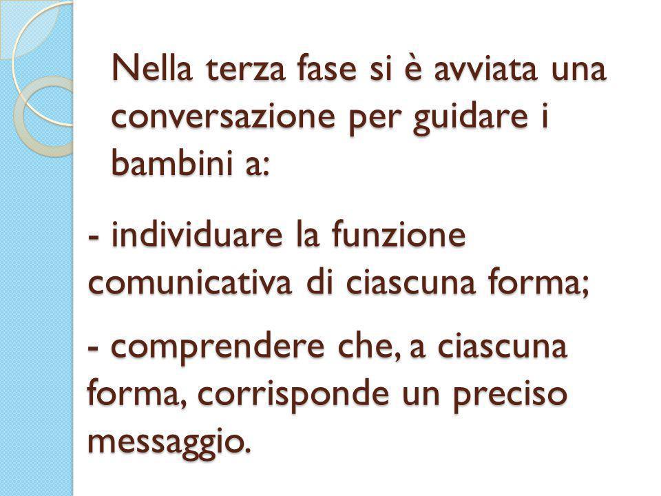 Nella terza fase si è avviata una conversazione per guidare i bambini a: - individuare la funzione comunicativa di ciascuna forma; - comprendere che,
