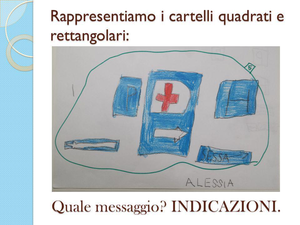 Rappresentiamo i cartelli quadrati e rettangolari: Quale messaggio? INDICAZIONI.
