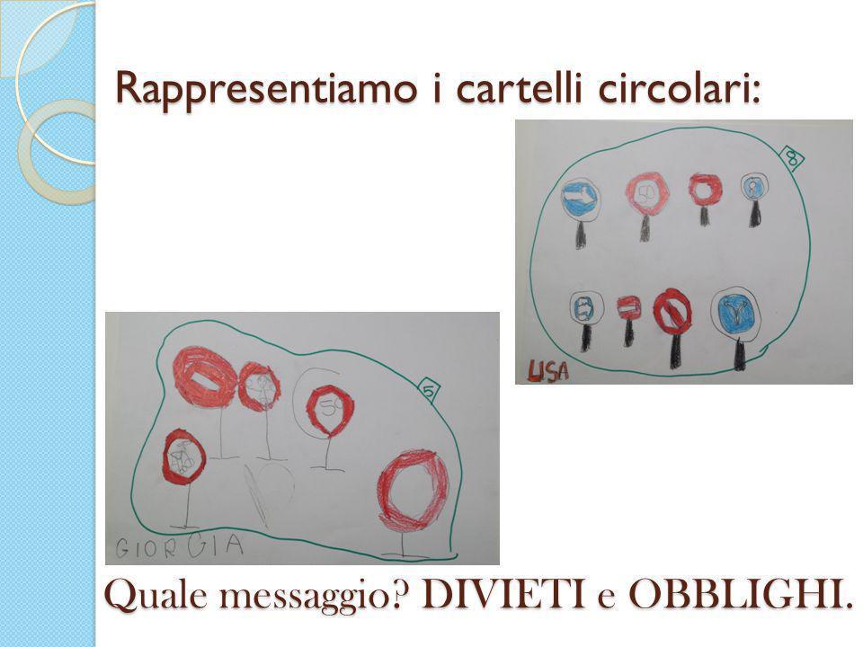 Rappresentiamo i cartelli circolari: Quale messaggio? DIVIETI e OBBLIGHI.