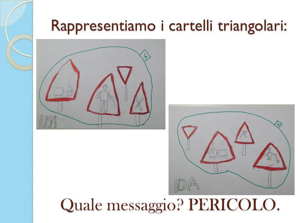 Rappresentiamo i cartelli triangolari: Quale messaggio? PERICOLO.