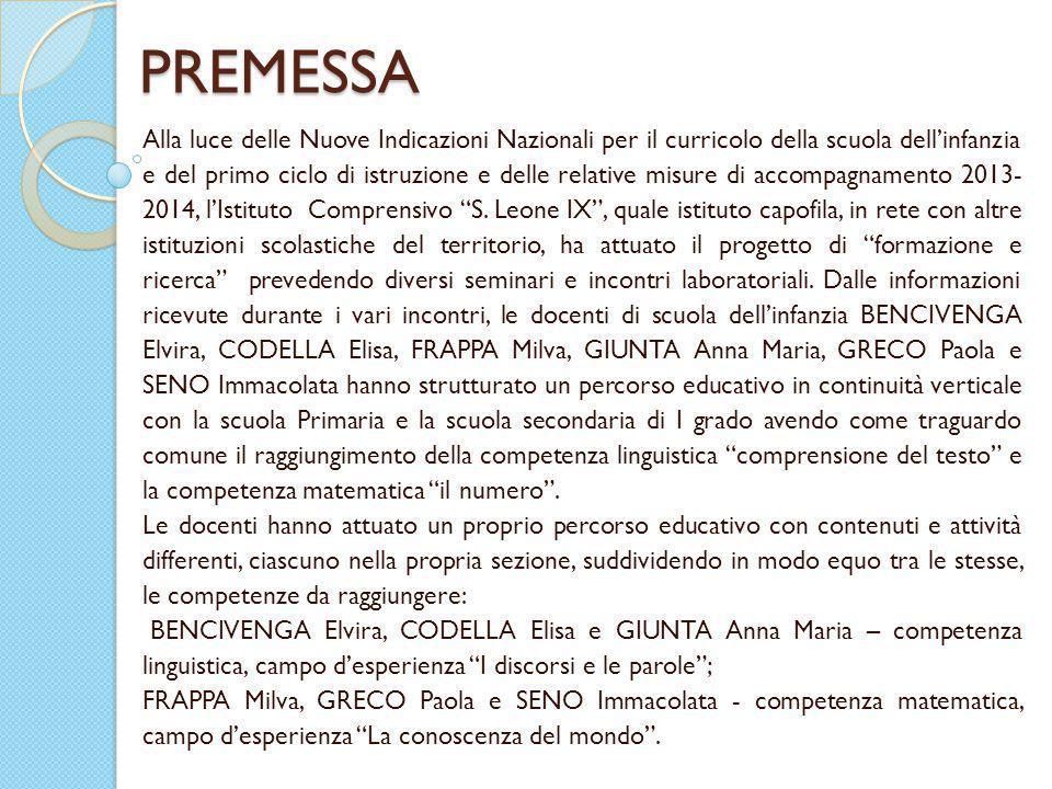 PERCORSO EDUCATIVO SVOLTO DALL'INSEGNANTE: A.S.