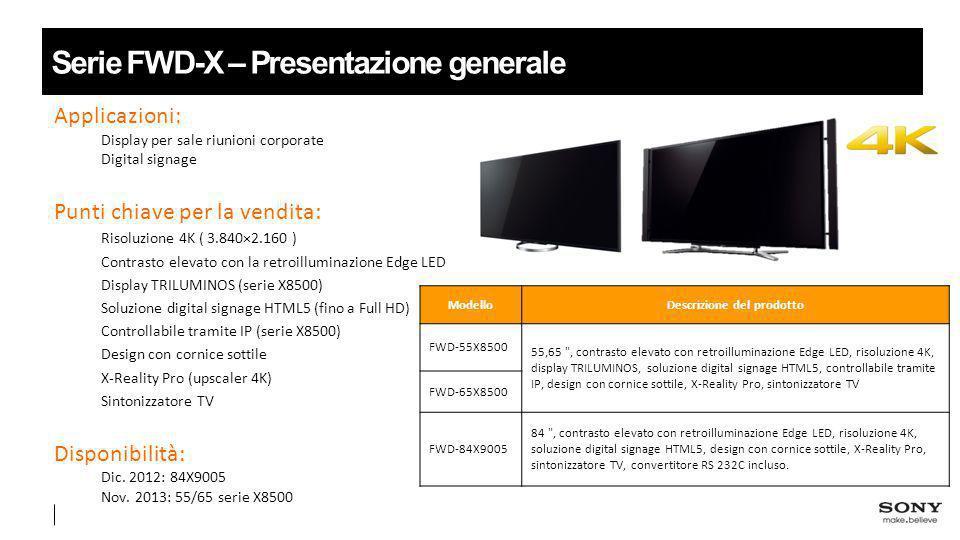 Applicazioni: Display per sale riunioni corporate Digital signage Punti chiave per la vendita: Risoluzione 4K ( 3.840×2.160 ) Contrasto elevato con la