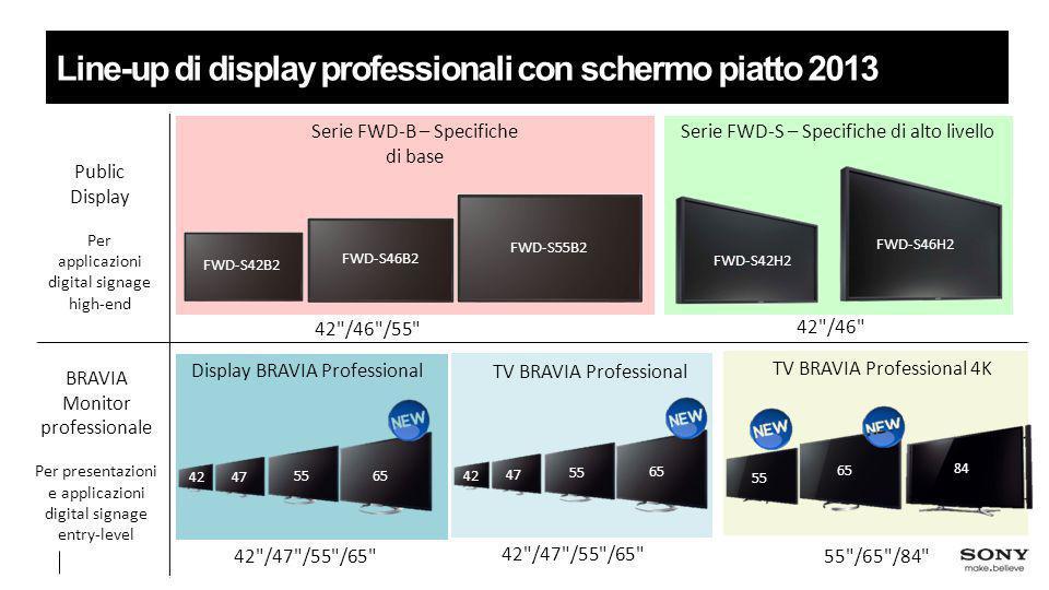 Line-up di display professionali con schermo piatto 2013 FWD-S42H2 FWD-S46H2 Public Display Per applicazioni digital signage high-end BRAVIA Monitor p