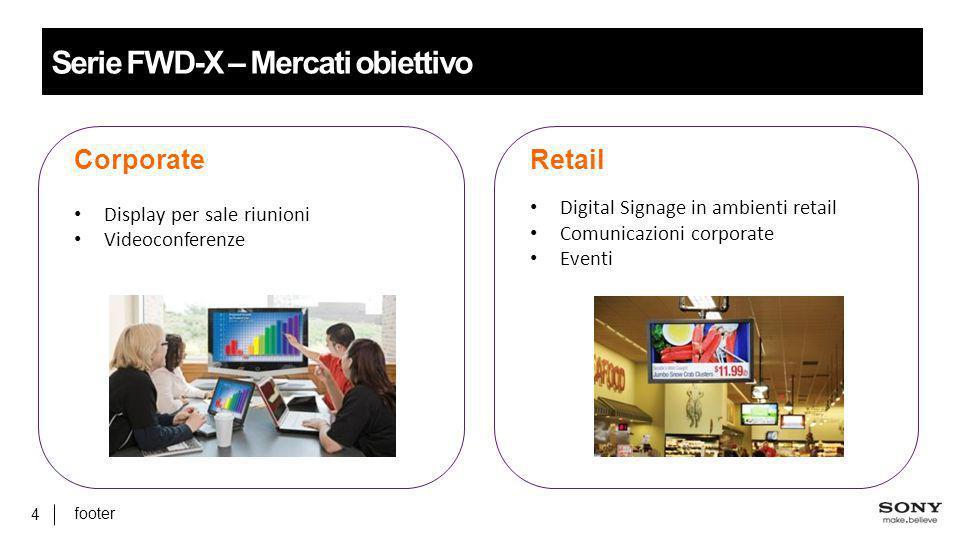 footer 4 Serie FWD-X – Mercati obiettivo Retail Digital Signage in ambienti retail Comunicazioni corporate Eventi Corporate Display per sale riunioni