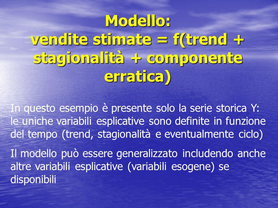 Modello: vendite stimate = f(trend + stagionalità + componente erratica) In questo esempio è presente solo la serie storica Y: le uniche variabili esplicative sono definite in funzione del tempo (trend, stagionalità e eventualmente ciclo) Il modello può essere generalizzato includendo anche altre variabili esplicative (variabili esogene) se disponibili