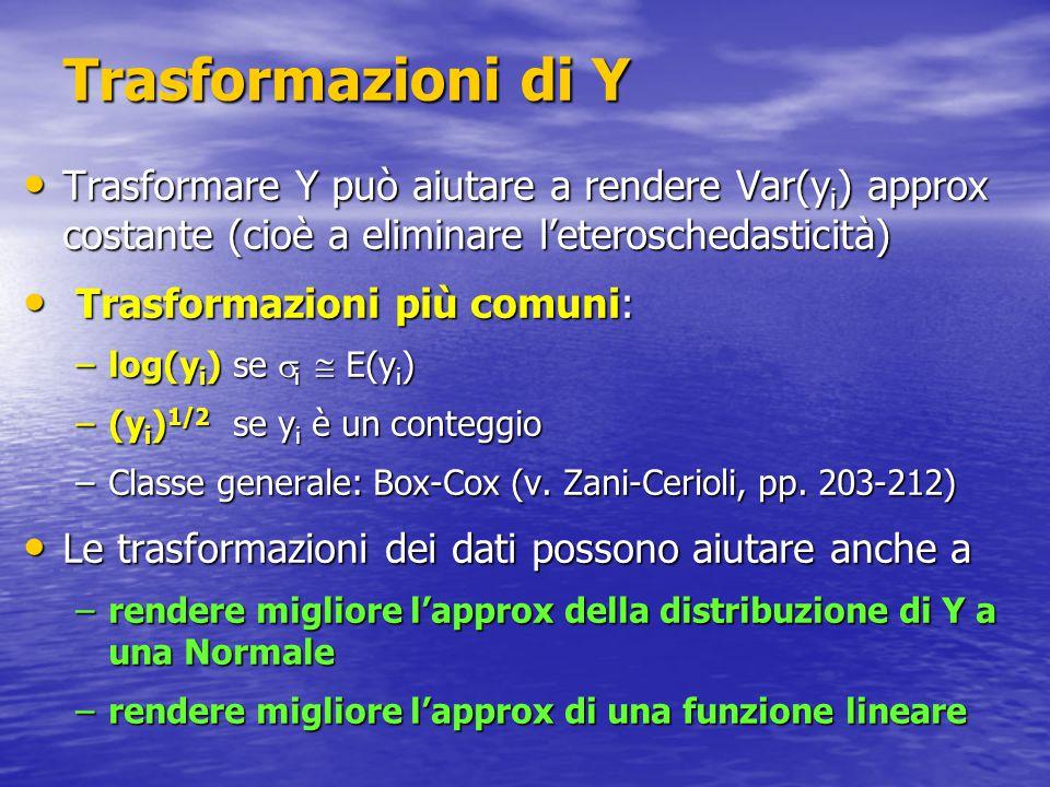 Trasformazioni di Y Trasformare Y può aiutare a rendere Var(y i ) approx costante (cioè a eliminare l'eteroschedasticità) Trasformare Y può aiutare a rendere Var(y i ) approx costante (cioè a eliminare l'eteroschedasticità) Trasformazioni più comuni: Trasformazioni più comuni: –log(y i )se  i  E(y i ) –(y i ) 1/2 se y i è un conteggio –Classe generale: Box-Cox (v.