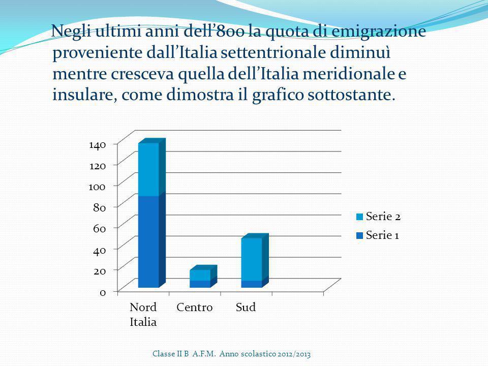 Negli ultimi anni dell'800 la quota di emigrazione proveniente dall'Italia settentrionale diminuì mentre cresceva quella dell'Italia meridionale e ins