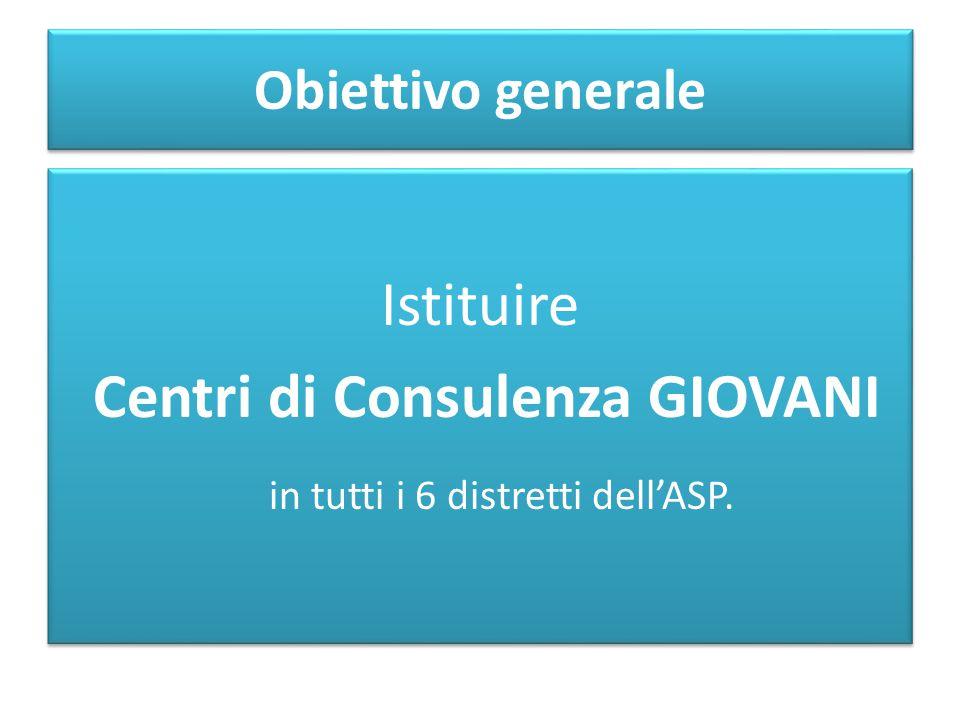 Obiettivo generale Istituire Centri di Consulenza GIOVANI in tutti i 6 distretti dell'ASP. Istituire Centri di Consulenza GIOVANI in tutti i 6 distret