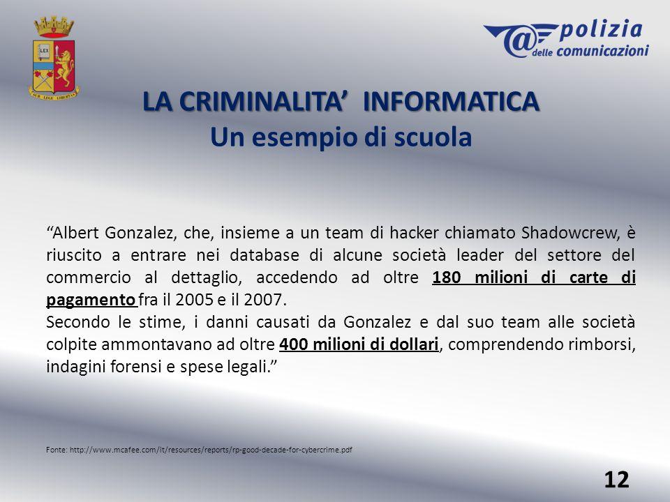 """LA CRIMINALITA' INFORMATICA Un esempio di scuola """"Albert Gonzalez, che, insieme a un team di hacker chiamato Shadowcrew, è riuscito a entrare nei data"""