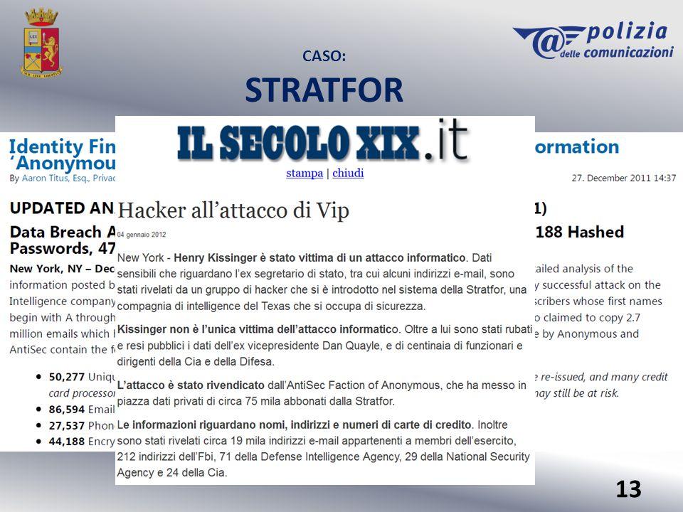 CASO: STRATFOR 13
