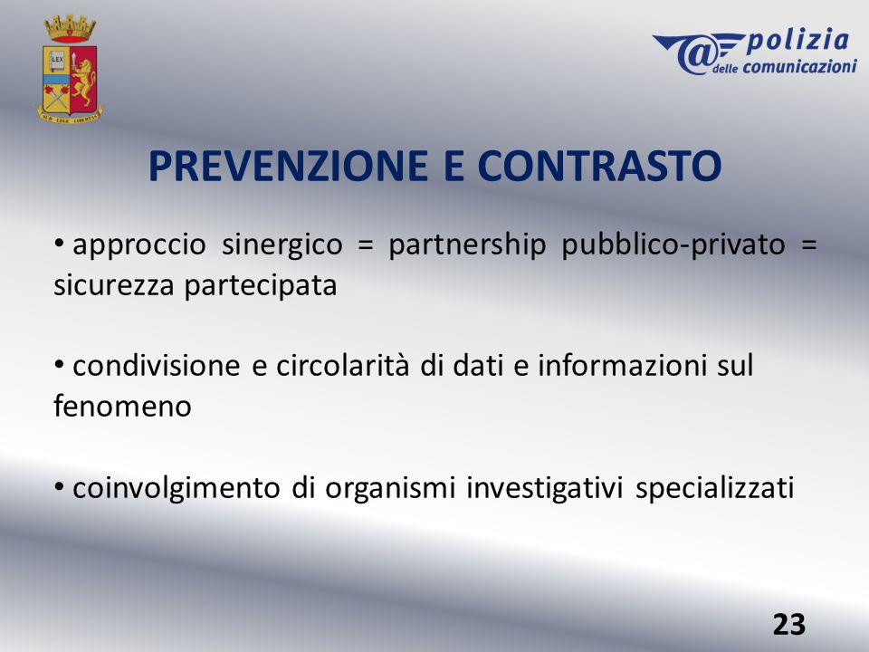 PREVENZIONE E CONTRASTO approccio sinergico = partnership pubblico-privato = sicurezza partecipata condivisione e circolarità di dati e informazioni s