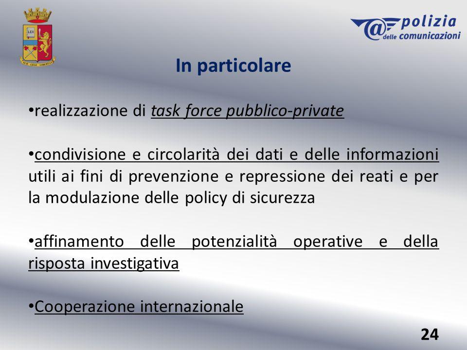 In particolare realizzazione di task force pubblico-private condivisione e circolarità dei dati e delle informazioni utili ai fini di prevenzione e re