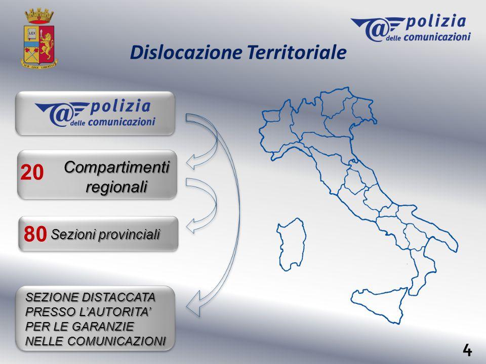 Sezioni provinciali 80 Compartimentiregionali 20 SEZIONE DISTACCATA PRESSO L'AUTORITA' PER LE GARANZIE NELLE COMUNICAZIONI Dislocazione Territoriale 4