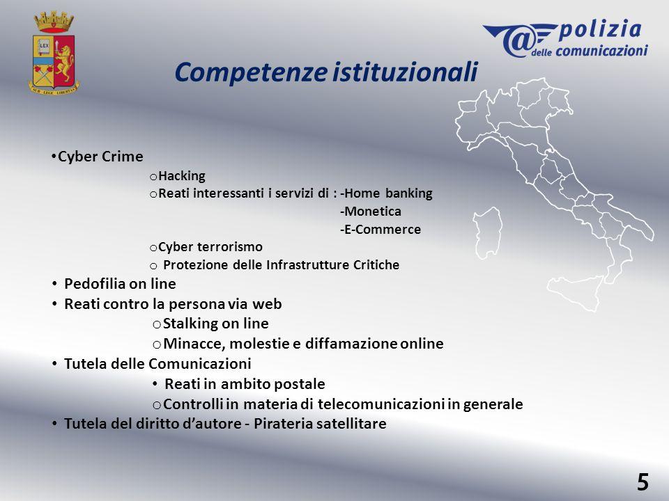 Cyber Crime o Hacking o Reati interessanti i servizi di : -Home banking -Monetica -E-Commerce o Cyber terrorismo o Protezione delle Infrastrutture Cri