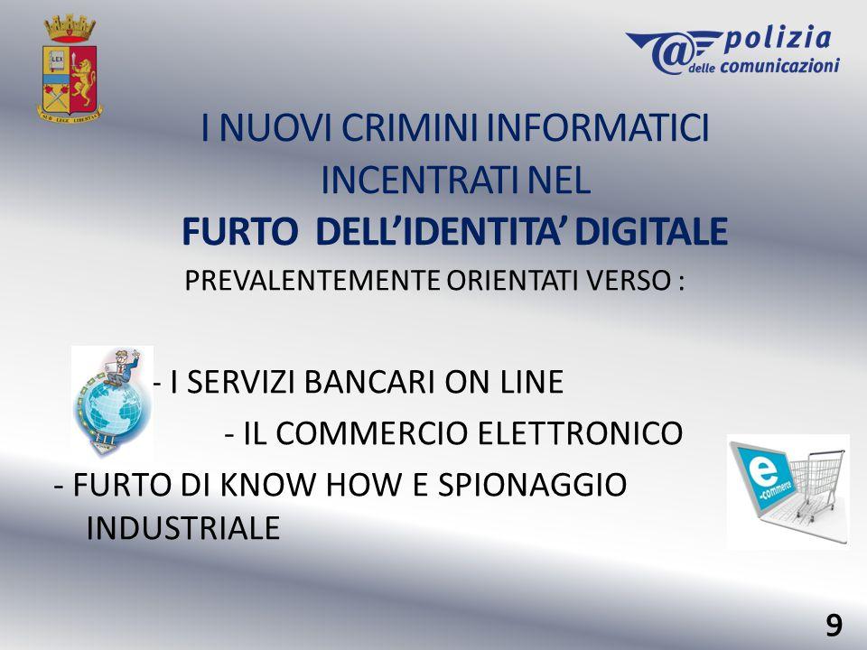 LE VARIE TIPOLOGIE IL FURTO DI IDENTITA' DIGITALE IL FURTO DI IDENTITA' DIGITALE 10