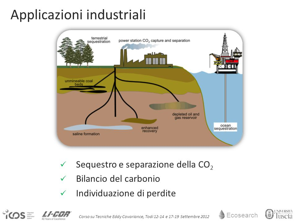 Ecosearch Corso su Tecniche Eddy Covariance, Todi 12-14 e 17-19 Settembre 2012 Sequestro e separazione della CO 2 Bilancio del carbonio Individuazione di perdite Applicazioni industriali
