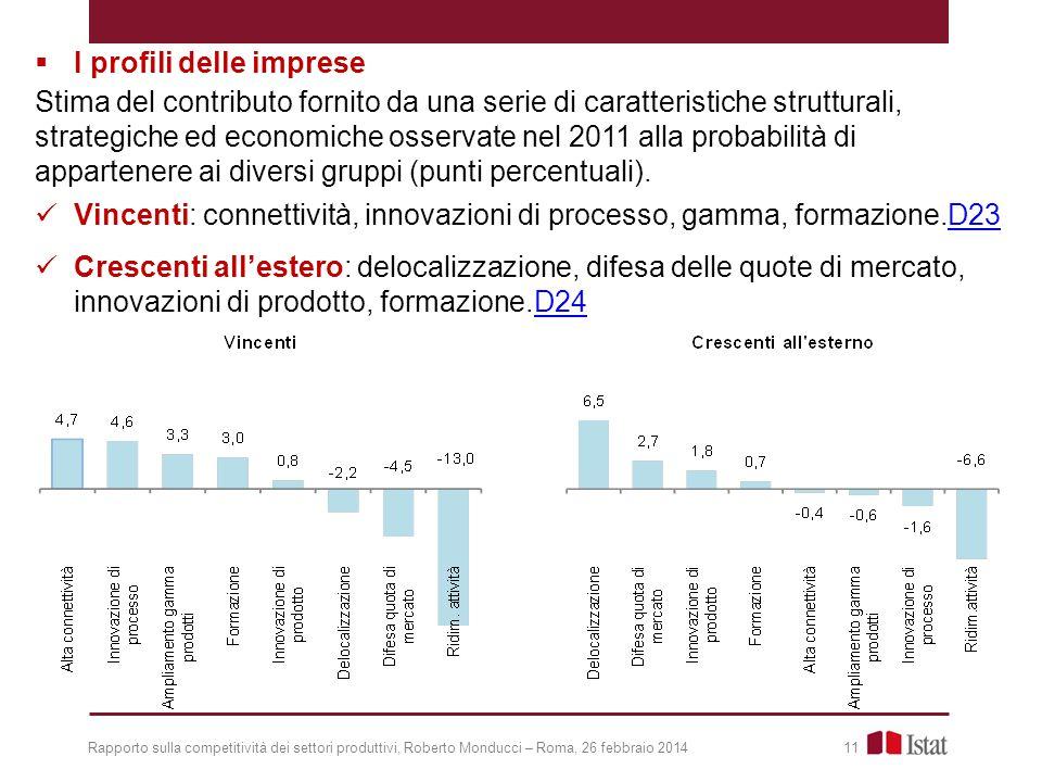  I profili delle imprese Stima del contributo fornito da una serie di caratteristiche strutturali, strategiche ed economiche osservate nel 2011 alla probabilità di appartenere ai diversi gruppi (punti percentuali).