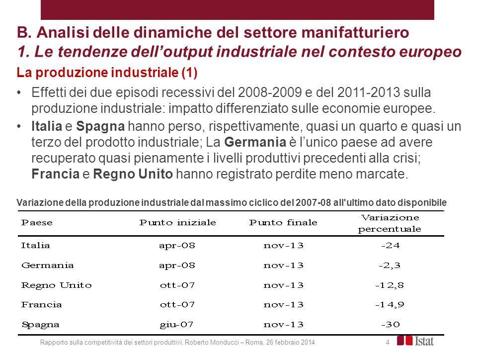 Rapporto sulla competitività dei settori produttivi, Roberto Monducci – Roma, 26 febbraio 2014 15 Strategie «esterne» adottate dalle imprese manifatturiere in risposta alla crisi nel periodo 2011-2013 (percentuali di imprese)
