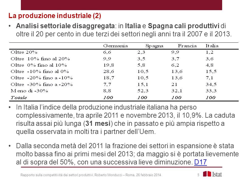 La produzione industriale (2) Analisi settoriale disaggregata: in Italia e Spagna cali produttivi di oltre il 20 per cento in due terzi dei settori negli anni tra il 2007 e il 2013.