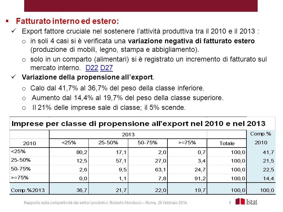 Rapporto sulla competitività dei settori produttivi, Roberto Monducci – Roma, 26 febbraio 2014 20 Indici del fatturato estero (dati destagionalizzati, 2010 =100, anni 2011-2013))