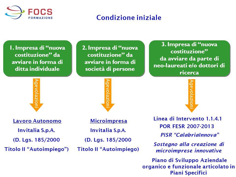 Soggetti Beneficiari 3.Microimprese Innovative (PISR CalabriaInnova) 3.