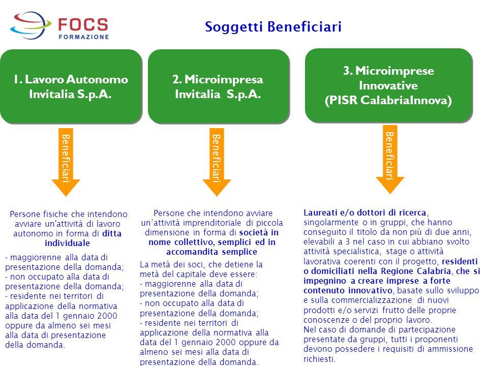 Soggetti Beneficiari 3. Microimprese Innovative (PISR CalabriaInnova) 3. Microimprese Innovative (PISR CalabriaInnova) 1. Lavoro Autonomo Invitalia S.