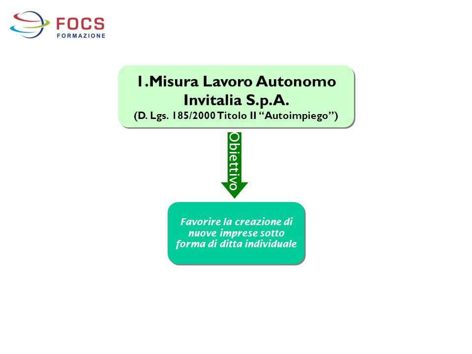 """1.Misura Lavoro Autonomo Invitalia S.p.A. (D. Lgs. 185/2000 Titolo II """"Autoimpiego"""") 1.Misura Lavoro Autonomo Invitalia S.p.A. (D. Lgs. 185/2000 Titol"""