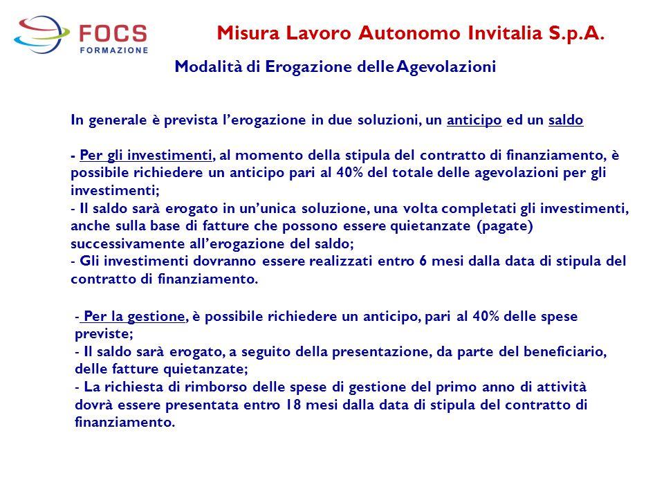 2.Misura Microimpresa Invitalia S.p.A.(D. Lgs.