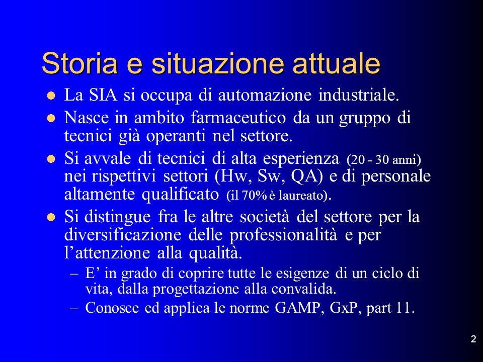 2 Storia e situazione attuale La SIA si occupa di automazione industriale.
