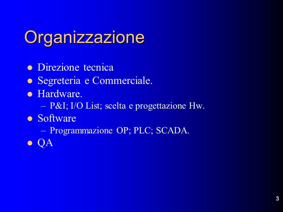 3 Organizzazione Direzione tecnica Segreteria e Commerciale.