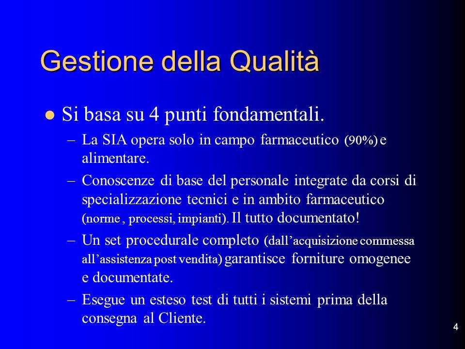 4 Gestione della Qualità Si basa su 4 punti fondamentali.