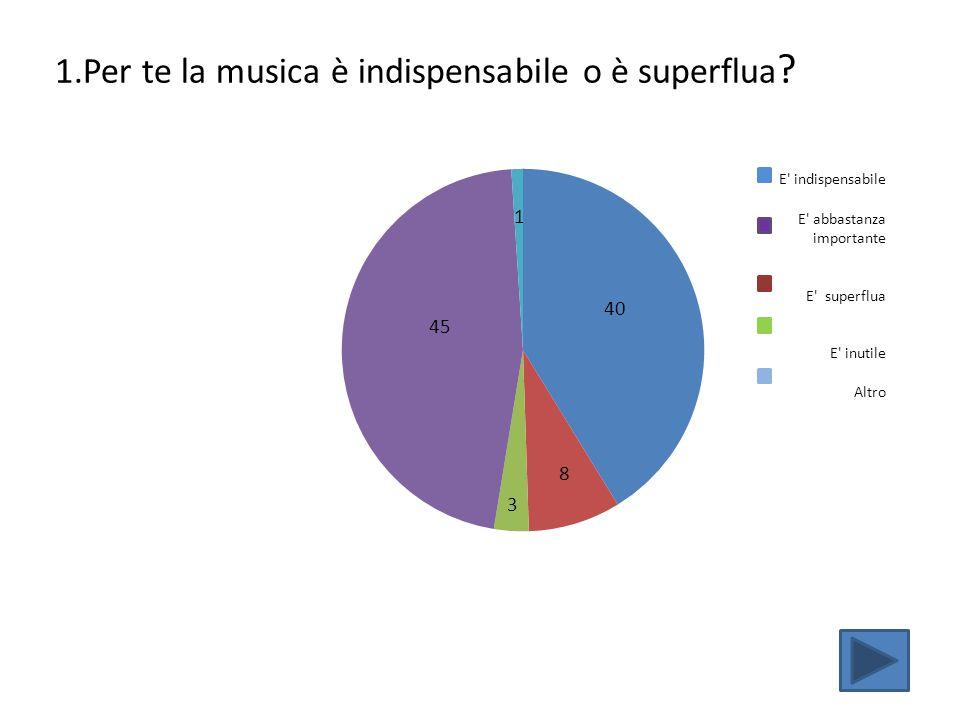1.Per te la musica è indispensabile o è superflua ?